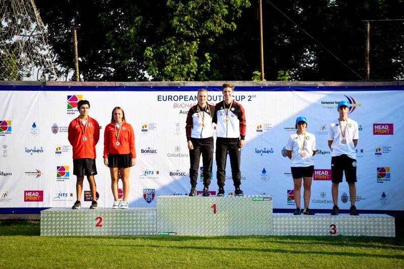 Youth_Cup_Bukarest_Mixed_Junioren_2021